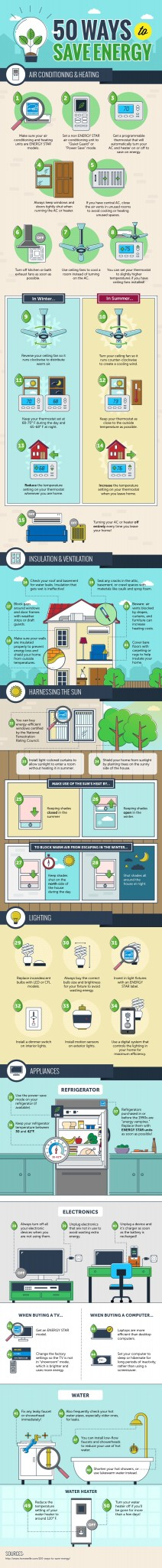 50 Ways To Save Energy from Homeselfe